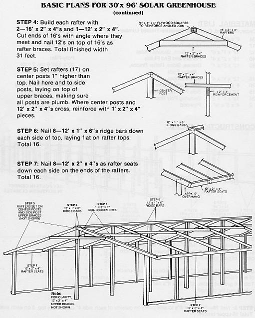 Stunning Free PVC Greenhouse Plans 511 x 636 · 73 kB · jpeg